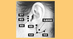 方法 止める 耳鳴り を 耳鳴りを止める方法を教えてください。